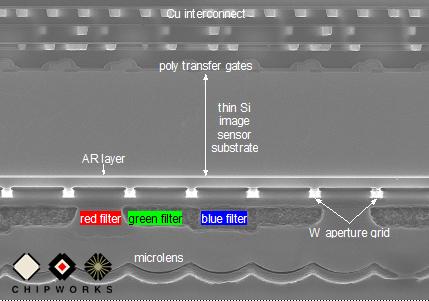Many image sensors ... & Cameras for ultra low light levels u2013 Labrigger