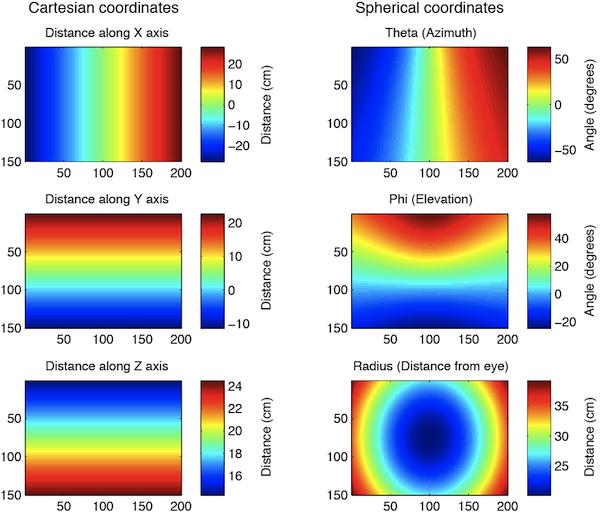 Visual stimuli for mice – Labrigger