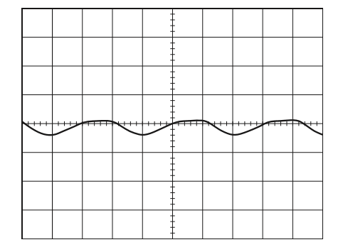 Ripple noise on PMTs in 2-photon imaging – Labrigger